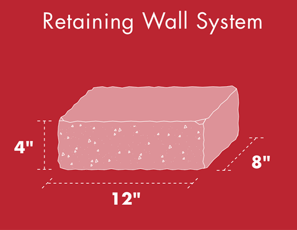 Tumble Roc Retaining Wall System